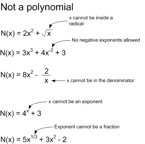 what is not a polynomial | Math | Synthetic division