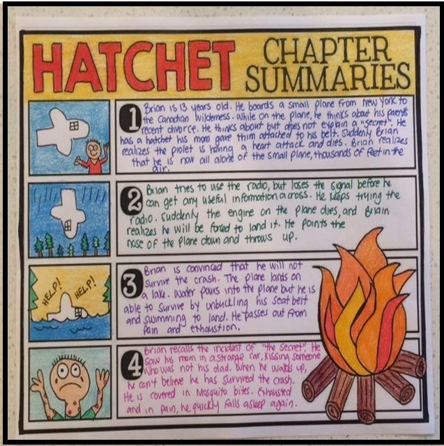 Hatchet Book Cover Ideas : Hatchet chapter summaries …