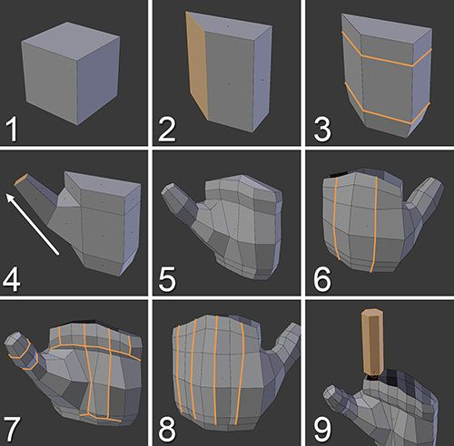 Learning Blender A HandsOn Guide to Creating 3D Animated