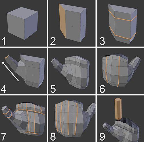 Blender Character Modeling Guide : Pin by rita geraghty on a mesh studies pinterest d