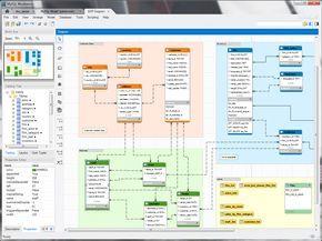 Generate MySQL DB - Using MySQL Workbench - Visual Database Design