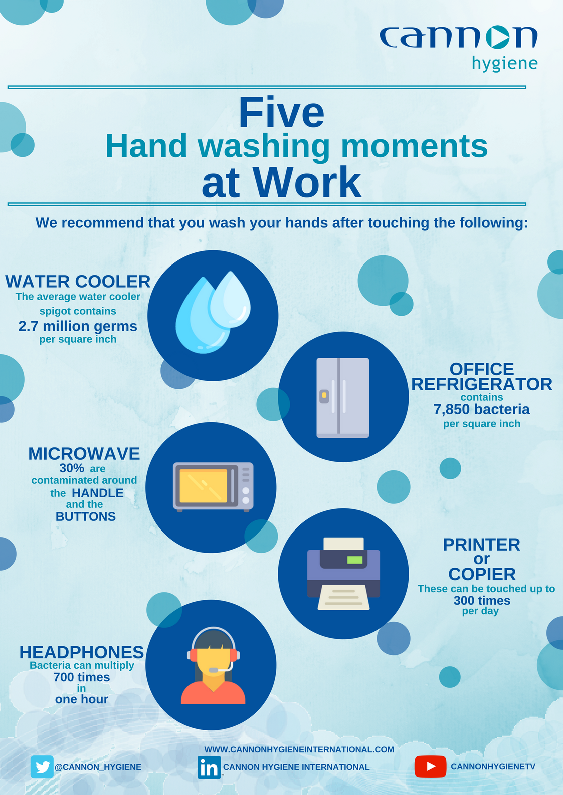Five hand washing moments at work Hand washing poster