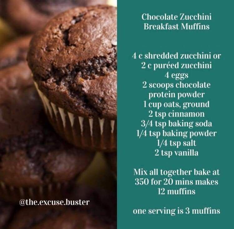 Chocolate Zucchini Breakfast Muffins 80 Day Obsession Approved