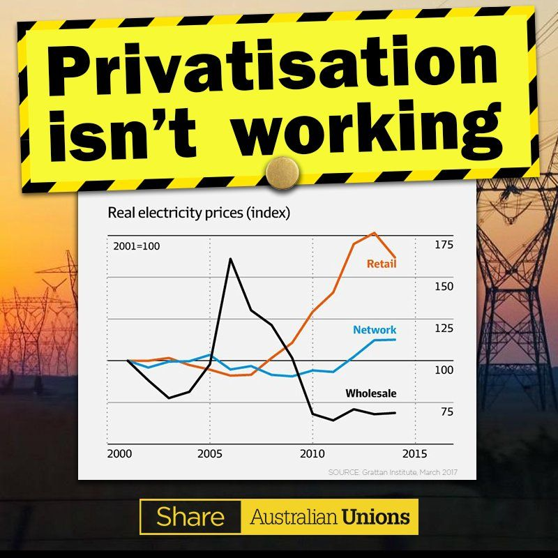 A new report from @GrattanInst shows what we already knew: #privatisation isn't lowering prices, it's increasing them.