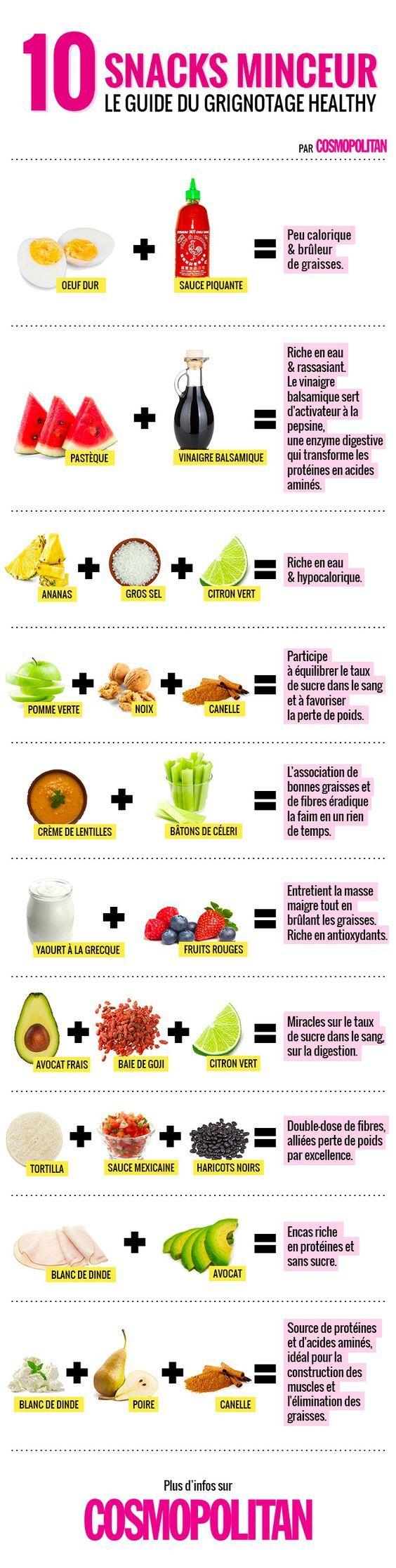 25 snacks gourmands qui aident à perdre du poids