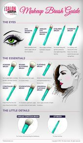 Photo of A guide to makeup brushes: which brushes to use and when?