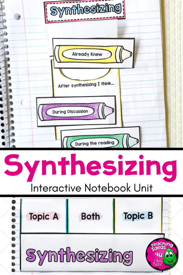 Synthesizing Reading Strategy Unit: Notes, Practice, & Assessment ...