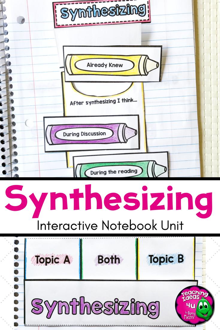 Synthesizing Reading Strategy Unit: Notes [ 1102 x 735 Pixel ]