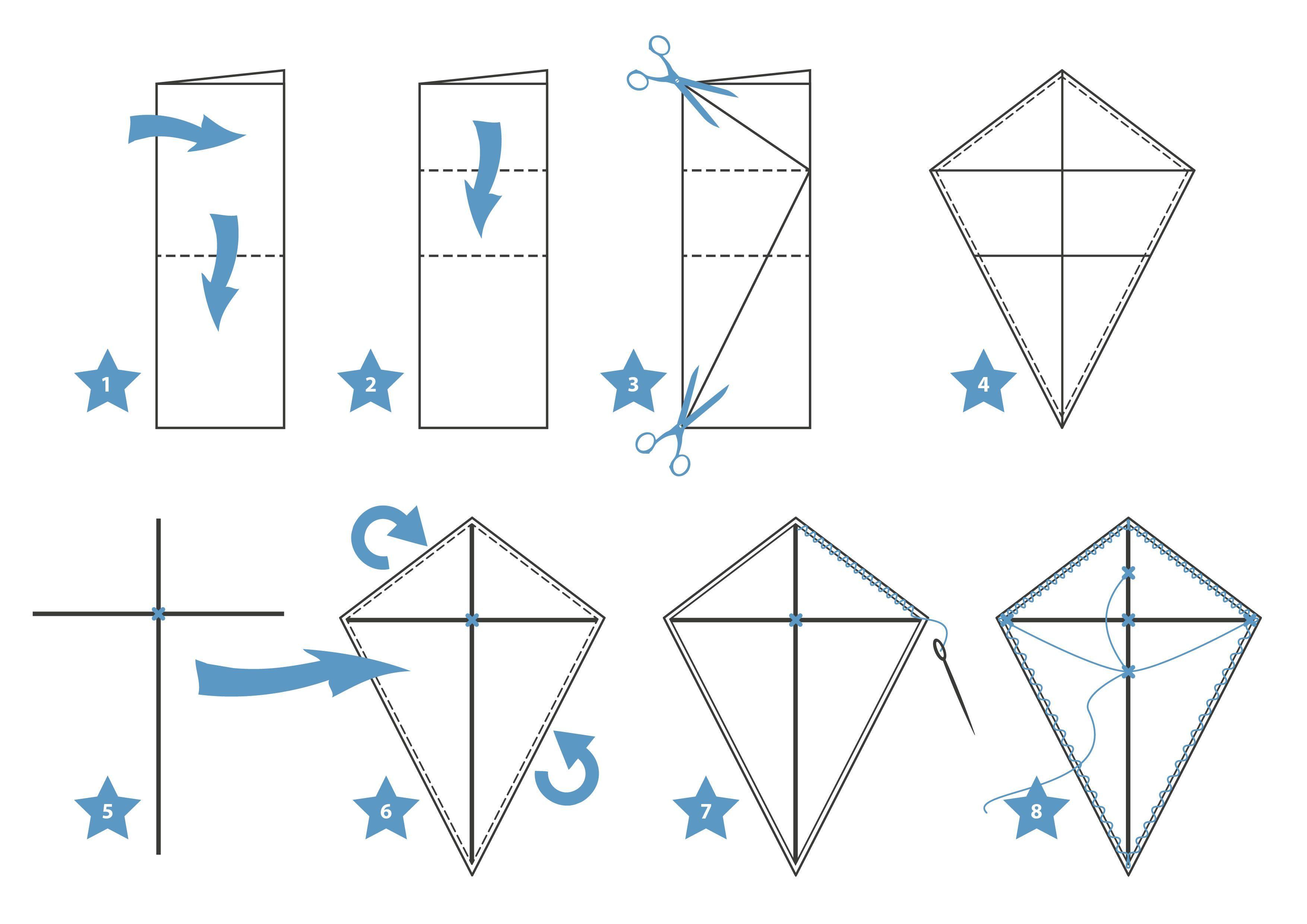 Genial Papierdrachen Falten Anleitung Aufenthalt Zauberhaft Und Vielen Dank Fur Den Besuch Meines Blogs Ausmalbildk Diy Kite Kites Craft Stem Projects For Kids