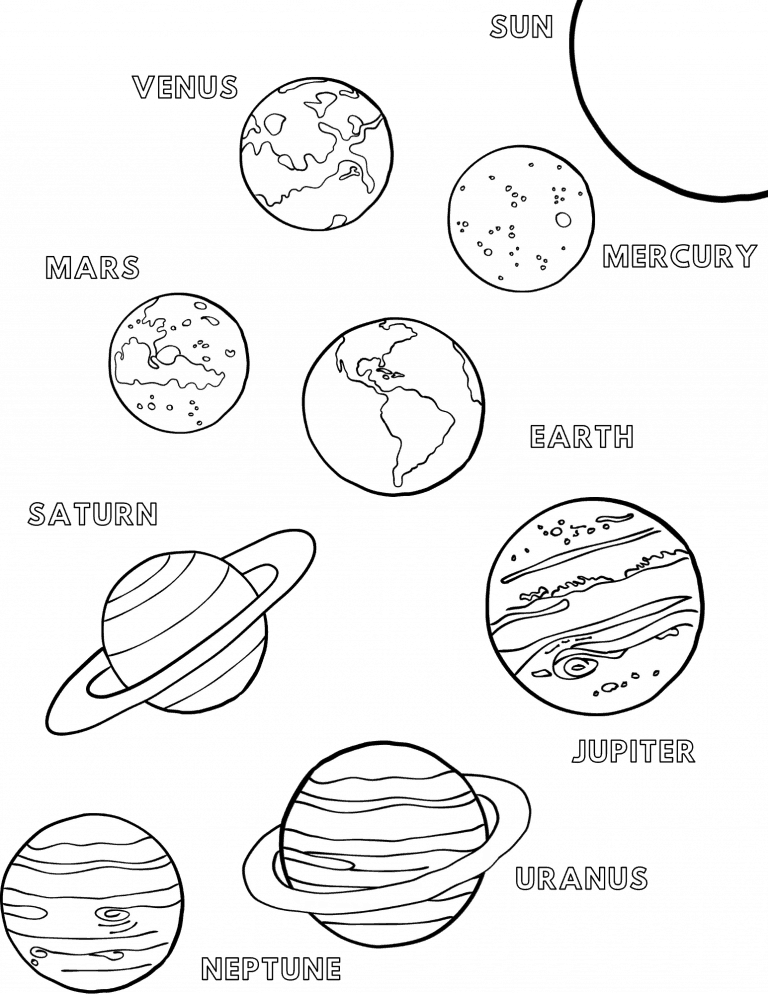 Space Coloring Sheets That Teach Planet Order Space Coloring Sheet Solar System Coloring Pages Planet Coloring Pages