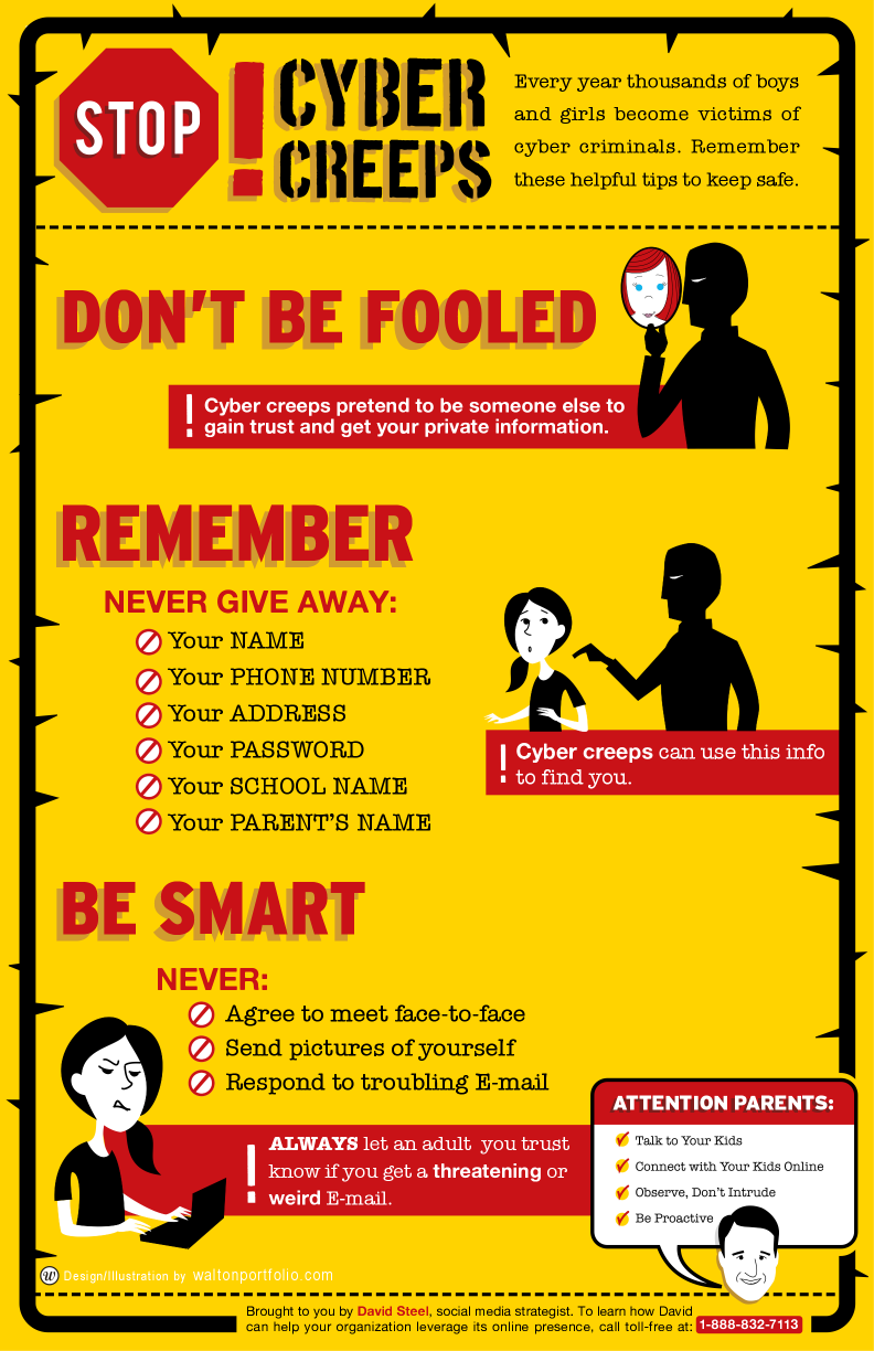 Pin by Sneeze.it on Interesting Infographics Cyber