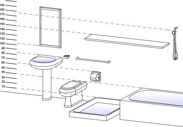 hauteur lavabo salle de bain - salle de bain 2017 - Hauteur D Un Miroir De Salle De Bain