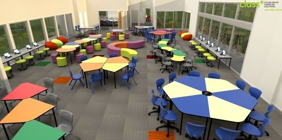 Modern Learning Classroom ~ Mle modern learning environments classroom environment