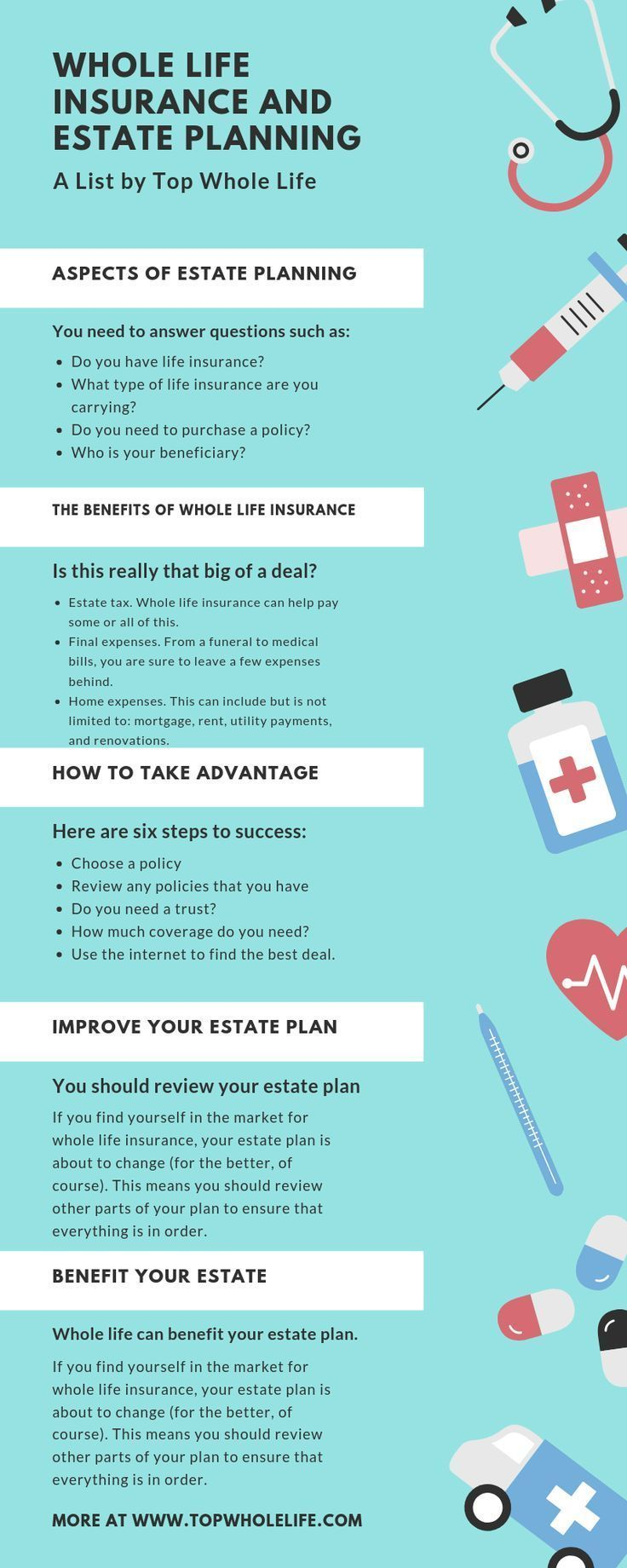 Whole Life Insurance and Estate Planning | Whole life ...