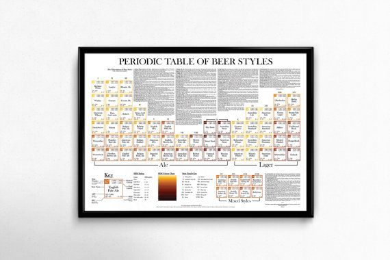 The periodic table of beer styles australian version geek the periodic table of beer styles australian version urtaz Images