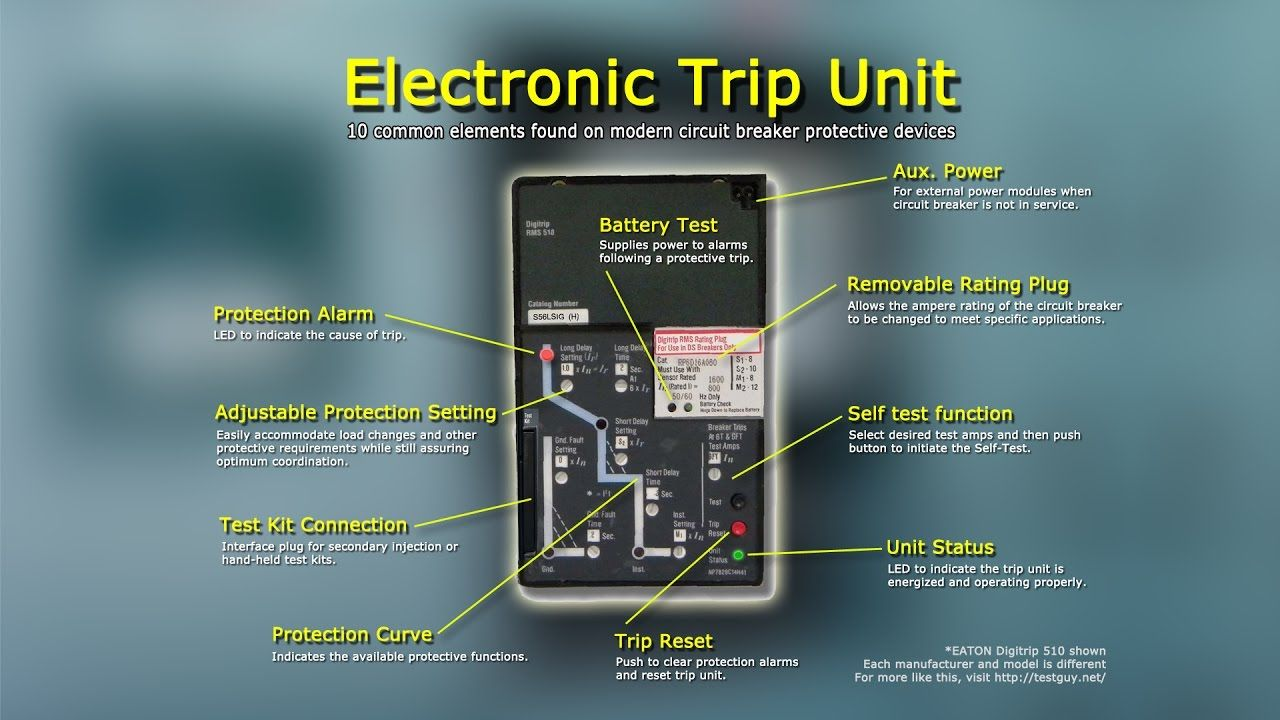 The Electronic Trip Unit is a microprocessor controlled, multi ...