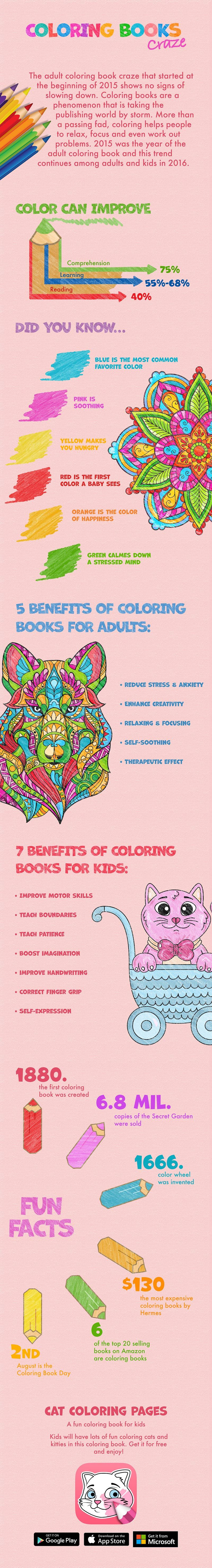 Colouring for adults benefits - Coloring Books Infographic Benefits And Advantages Of Coloring Books For Kids And Adults