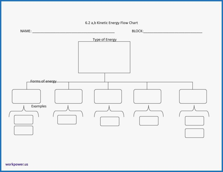 Blank Flow Chart Template Getting Started Of Wiring Diagram With Regard To Microsoft Word Flowchart Template Cumed Flow Chart Template Org Chart Flow Chart