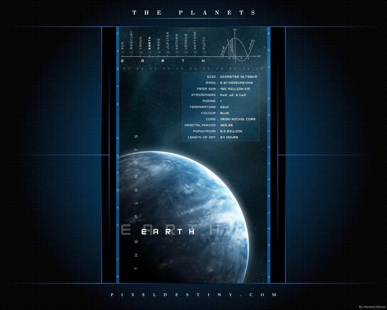 The Planets Earth By Hameed Deviantart Com On Deviantart