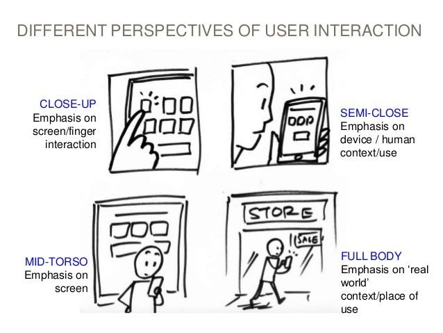 Storyboarding Csa2013 Simple Sketching For Ux User Research Amp Cont Storyboard Design Storyboard Storyboard Ideas