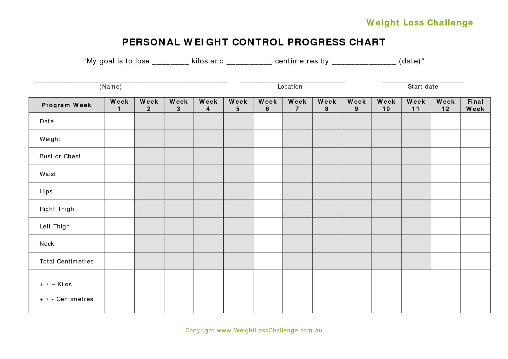Herbalife Weight Progress Chart