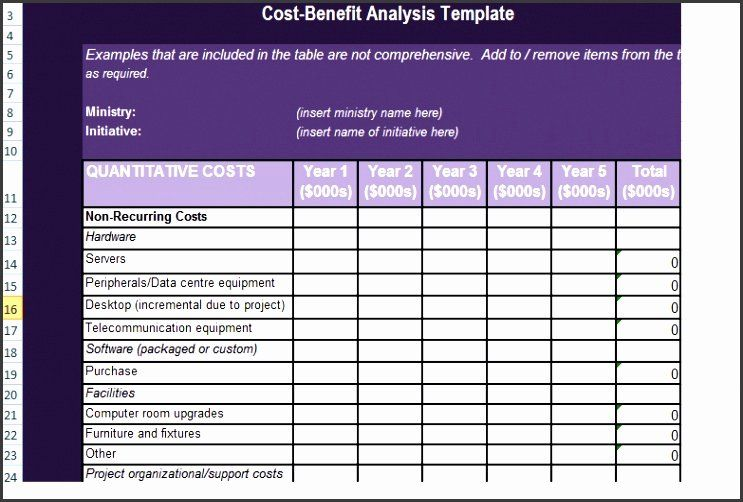Cost Benefit Analysis Template Excel Microsoft Elegant 8 Simple Cost Benefit Analysis Template Excel Preschool Newsletter Templates Analysis Templates