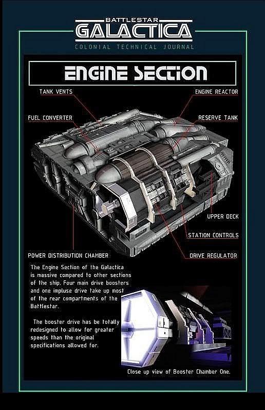 Battlestar Galactica Technical Schematics   BSG Colonial Technical