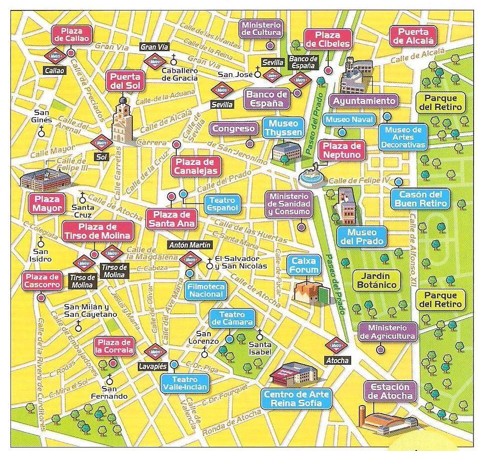 Centro De Madrid Mapa.Mapa El Centro De Madrid Learning Spanish Spanish