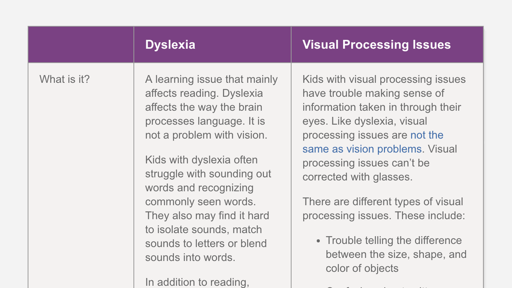 Faqs About Vision And Dyslexia
