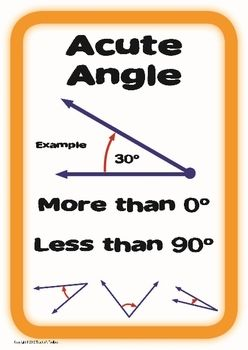 Math Signs Angle Posters 21 Colored Signs To Show The Different Angles Used In Maths 2 Colored Angle Heading Signs Horizontal Math Signs Math Math Numbers