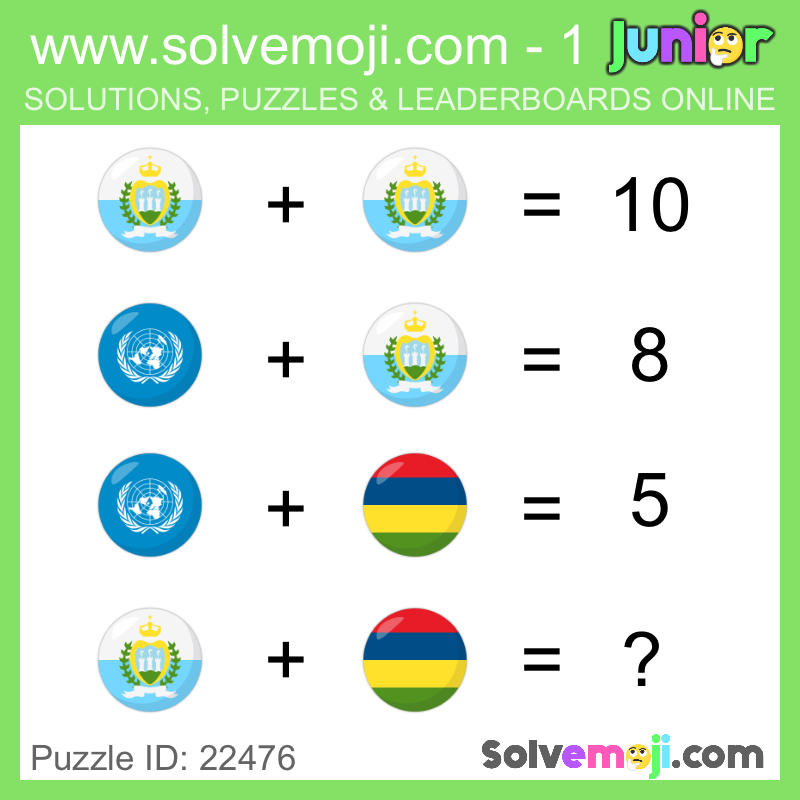 Emoji math puzzles, can you solve it? | חידות | Maths