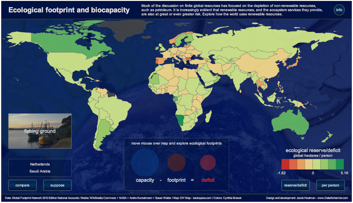 """""""Value of nature - ecological footprint and biocapacity,"""" by Jacob Houtman"""