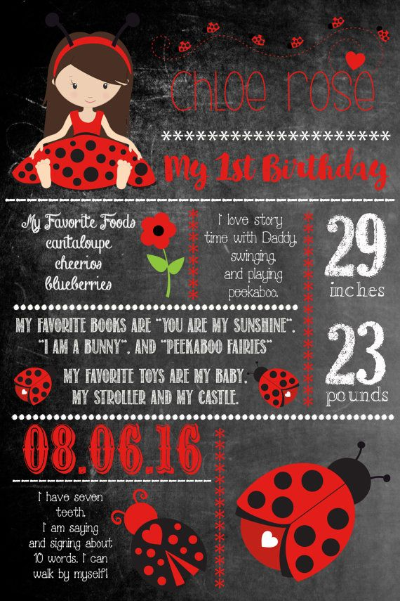 Ladybug First Birthday Chalkboard Template - For Photographers - chalk board invitation template