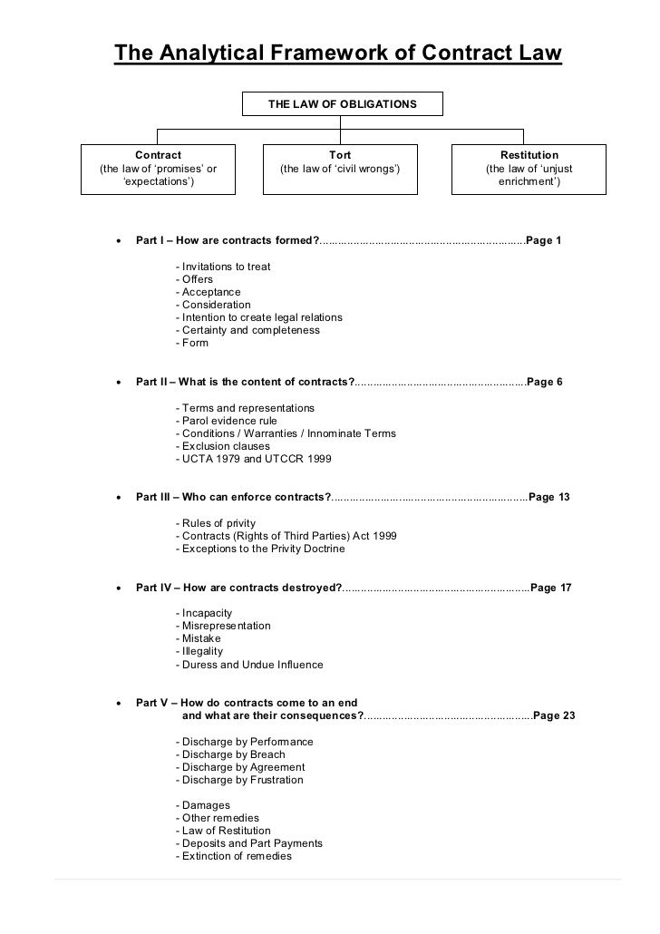 Aridh Arimi (aridharimi) on Pinterest - Sample Forbearance Agreement