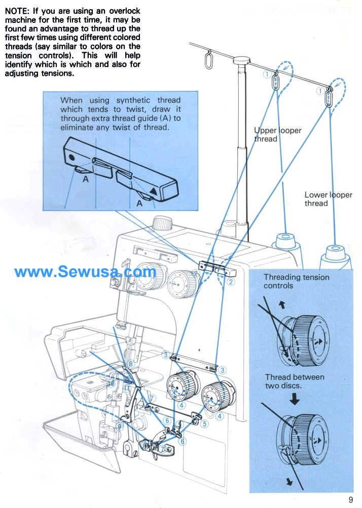 white 534 superlock sewing machine threading diagram superlock 534 rh pinterest com