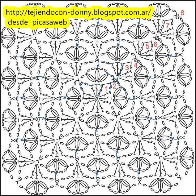 PATRONES - CROCHET - GANCHILLO - GRAFICOS: DIAGRAMAS   cuadrados a ...