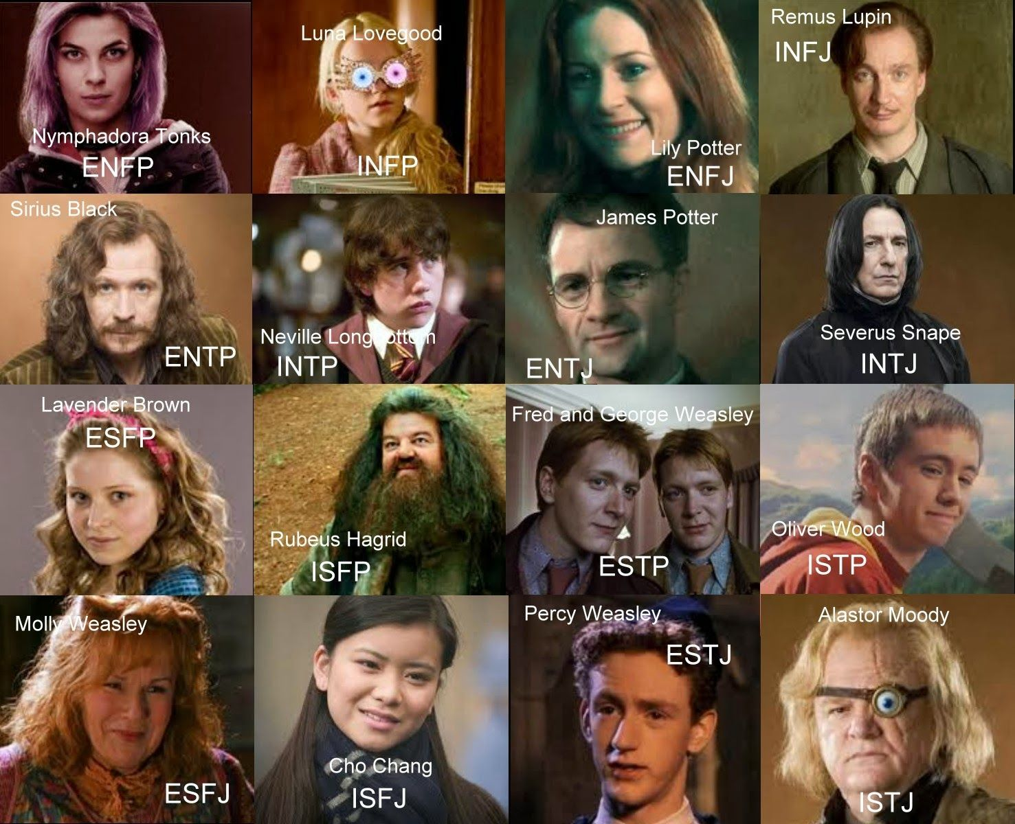 INFJ Characters & Celebrities on Pinterest | Personality Types, Infp ...