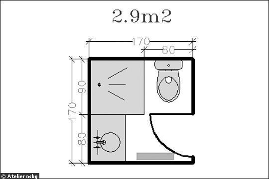 Surface de 2.9 m² : le plan d\'une petite salle de bains carrée ...