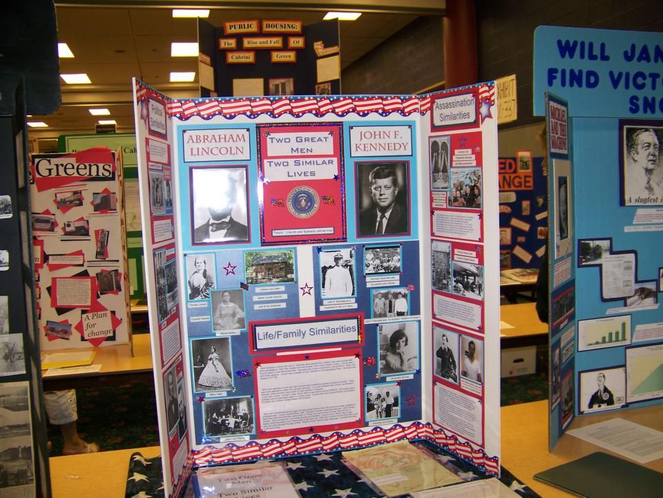 History Fair - Display Board Examples and various helps/articles under