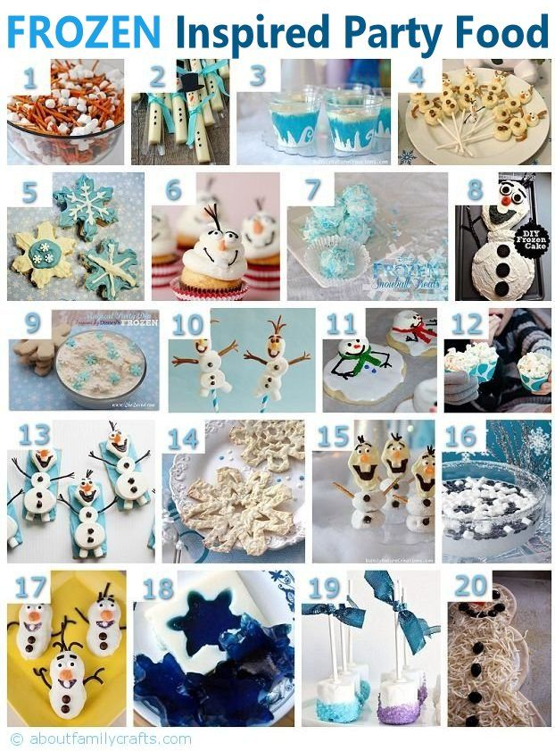 75 Diy Frozen Birthday Party Ideas About Family Crafts Maybe I