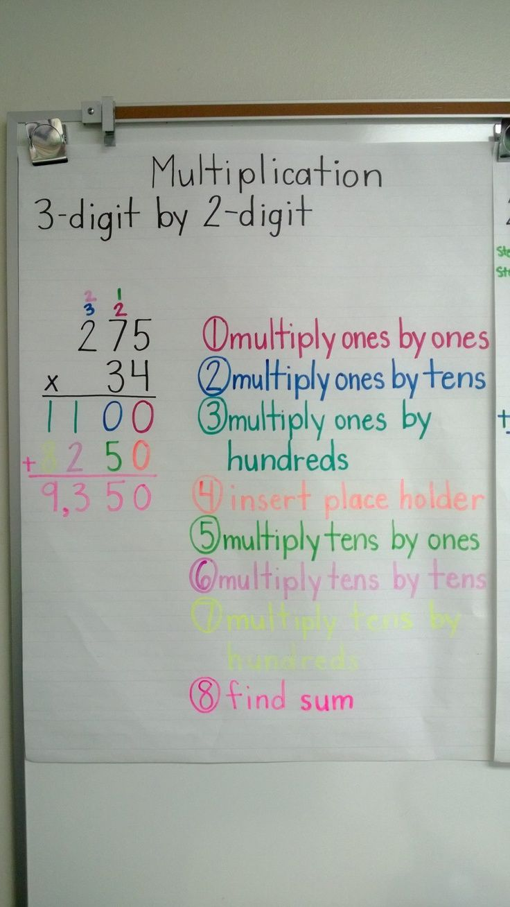 Multiplication 3 Digit By 2 Digit Anchor Chart Math