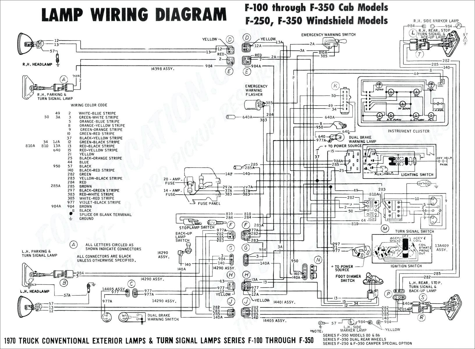 Pt Cruiser Wiring Diagram Best Of In 2020 Trailer Wiring Diagram Electrical Wiring Diagram Diagram