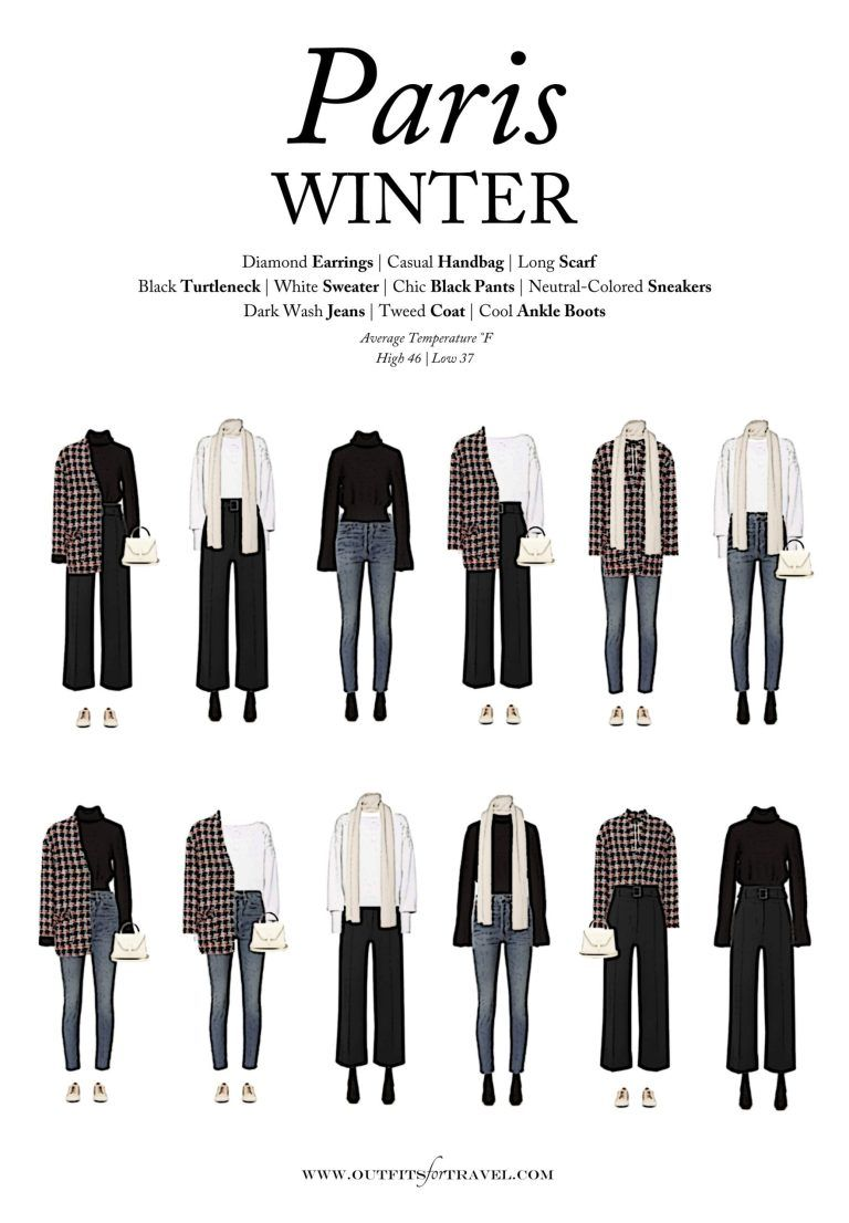 What to Wear to Paris in the Winter - Outfits For Travel