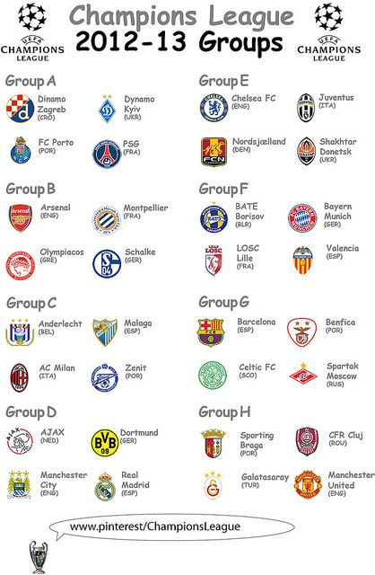 14+ Champions League Groups