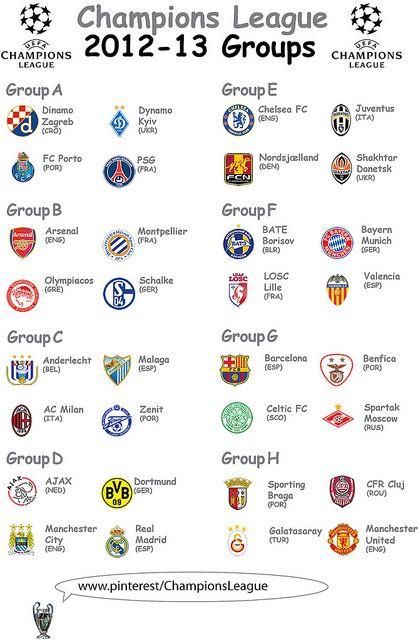 14+ Champions League Groups