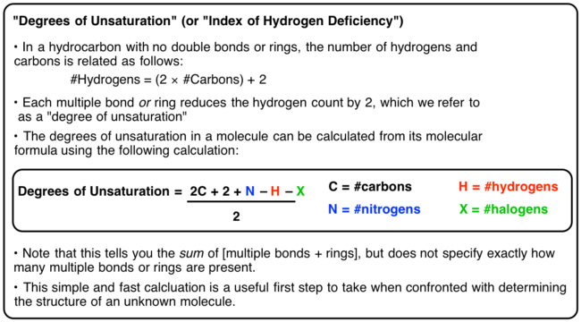 Degrees Of Unsaturation Or Ihd Index Of Hydrogen Deficiency