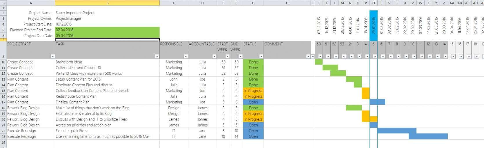 Fantastisch Excel Projektplan Vorlage Projektplan Vorlage Excel Vorlage Projektplan Excel