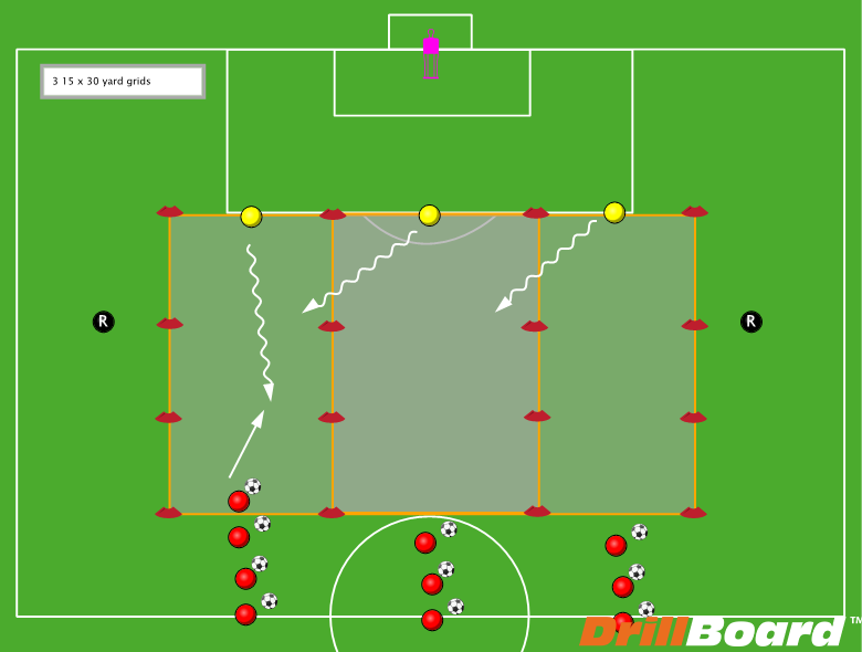Defensive Technique And Tactic Progression Session To Introduce And Practice Individual And Team Defensiv Defensive Soccer Drills Soccer Coaching Soccer Drills