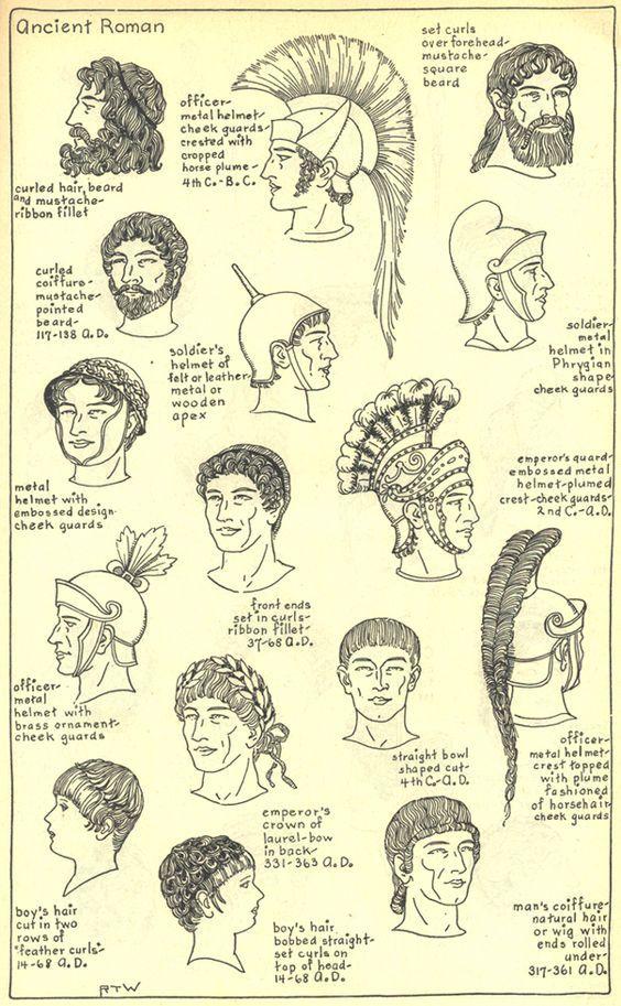 coiffure rome antique Costumi romani, Storia della moda