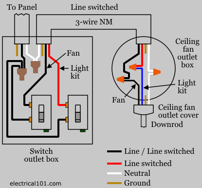 Ceiling fan switch wiring diagram bathroom pinterest ceiling ceiling fan switch wiring for fan and light kit includes one and two wire configurations with wiring diagrams cheapraybanclubmaster Images